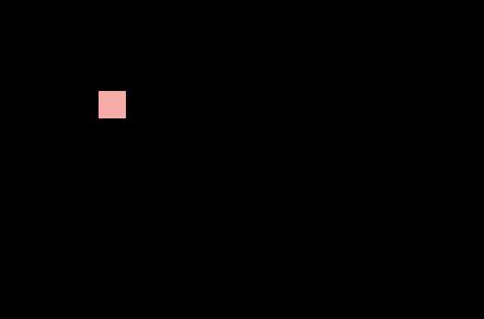 The Pixel Bakery